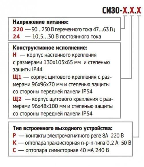 Модификации ОВЕН СИ30