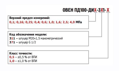 Обозначение при заказе ОВЕН ПД100 (модель 311)