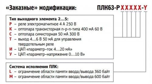 «Заказные» модификации ПЛК63