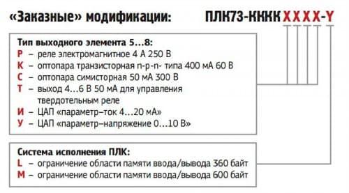 «Заказные» модификации ПЛК73