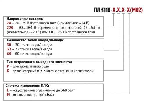 Программируемый контроллер ПЛК110. Обозначения при заказе