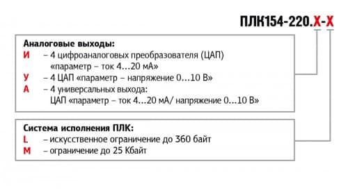 Обозначения при заказе ОВЕН ПЛК154