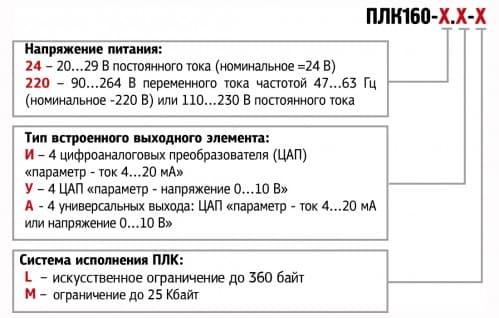 Обозначения при заказе ОВЕН ПЛК160