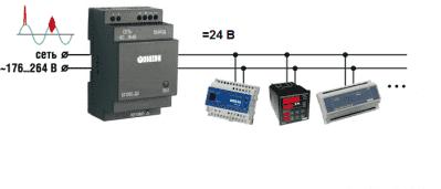 Система контроля и регулирования температуры