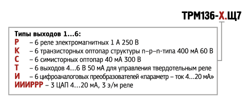 Модификации ТРМ136