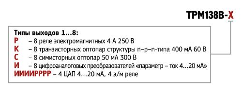 Модификации ТРМ138В