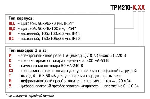 Модификации ОВЕН ТРМ210