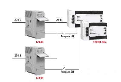 Пример применения БП60К